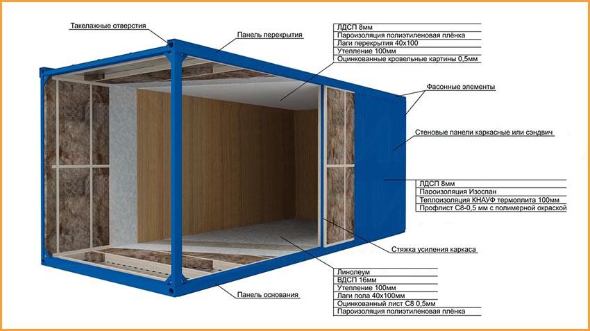 Разрез блок-контейнера РосМодуль